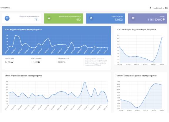 Рекламодателям -  Доступ к  потенциальным клиентам с помощью трафика от вебмастеров Saleads.